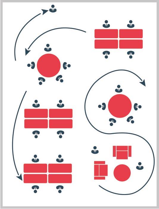 Uffici con spazi flessibili